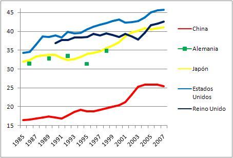 China, fábricas y pobreza - 2